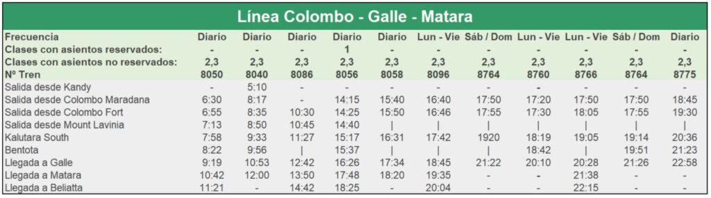 Tren Sri Lanka - Línea Colombo-Galle-Matara (Ida)