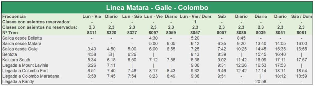 Tren Sri Lanka - Línea Colombo-Galle-Matara (Vuelta)