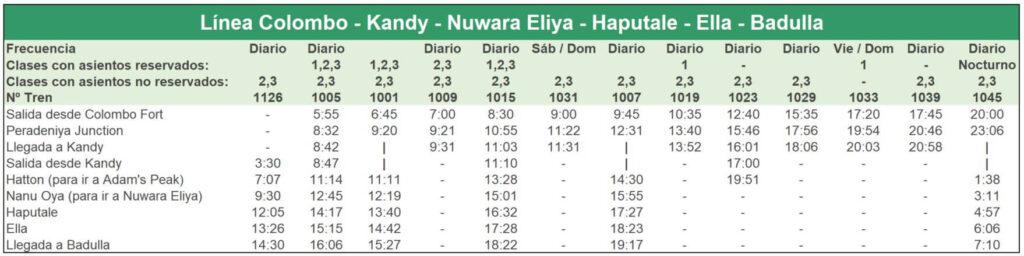 Tren Sri Lanka - Línea Colombo-Kandy-Nuwara Eliya-Haputale-Ella-Badulla (Ida)