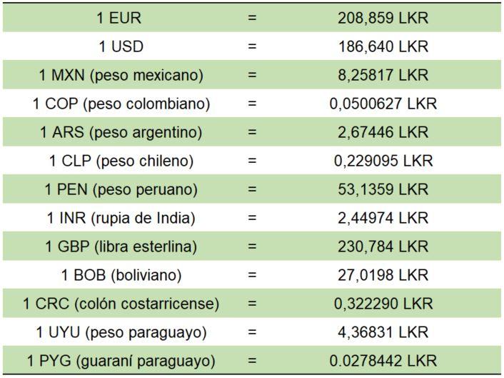 Tipo de cambio moneda Sri Lanka